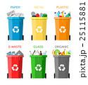 Waste management concept 25115881