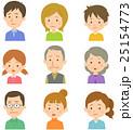 人物 顔 セットのイラスト 25154773