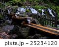 京極町-ふきだし公園 25234120