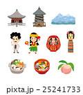 福島県 福島 名物のイラスト 25241733