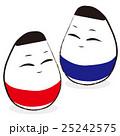 起き上がり小法師(福島の民芸品) 25242575