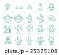 プラスチック プラスティック 手術のイラスト 25325108