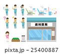 歯医者のセット【フラット人間・シリーズ】 25400887