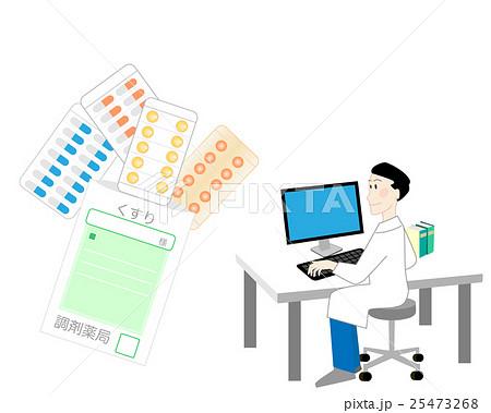 クスリ、薬、くすり、先生、病院、セカンドオピニオン、ジェネリック、ジェネリック医薬品、医薬品、医療、 25473268