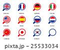 国旗虫眼鏡 アイコンセット 25533034