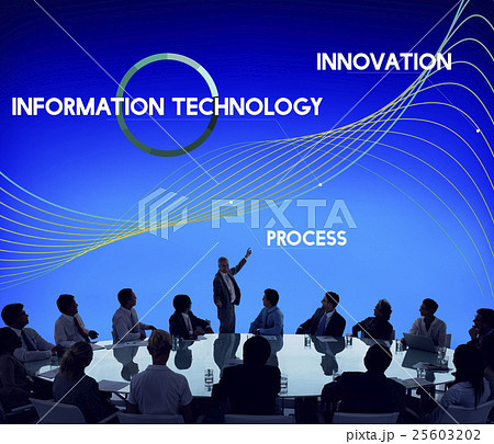 technological development