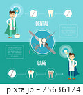 Dental care banner with male dentist 25636124