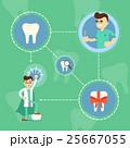 デンタル 歯科 歯医者のイラスト 25667055
