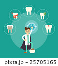Dental treatment banner with male dentist 25705165