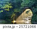 濃溝の滝 清流 日光の写真 25721066