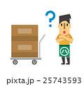 八百屋 配送 搬入 出荷【フラット人間・シリーズ】 25743593