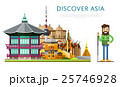 Discover Asia banner with famous attractions 25746928