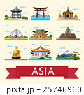Asian travel set with famous attractions 25746960