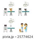 動物病院【フラット人間・シリーズ】 25774624