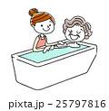 シニア女性の入浴を手伝う若い女性 25797816