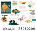 beautiful design info graphic of india 26080200