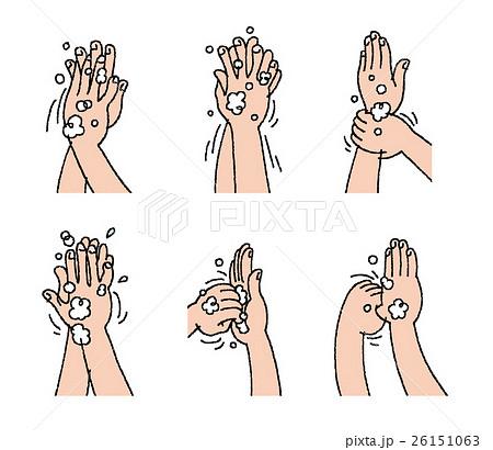 手洗いの手順 26151063