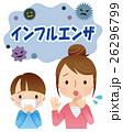 インフルエンザ予防 家族 26296799