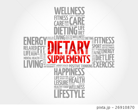 Dietary Supplements word cloud 26910870