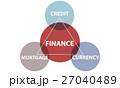 Finance Economy Risk Managment Concept 27040489