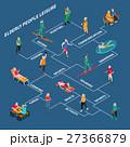 Elderly People Isometric Flowchart 27366879