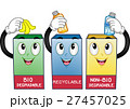 Mascot Trash Cans Recycle 27457025