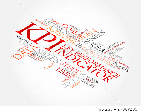 KPI - Key Performance Indicator word cloud 27887285