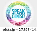 SPEAK CHINESE! word cloud 27896414