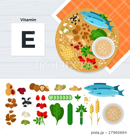 Products with vitamin E 27960664