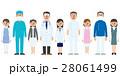 医療系ベクターセット 28061499