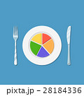 Pie charts cake on plate with knife and fork 28184336