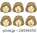 若い女性 顔 喜怒哀楽 28506450