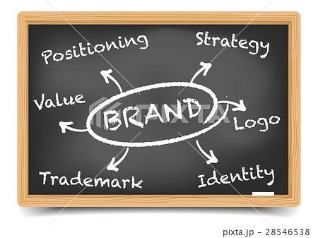 Blackboard Brand Strategyのイラスト素材 [28546538] - PIXTA