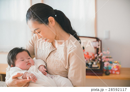 woman during pregnancy or shortly after childbirth 28592117