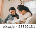 woman during pregnancy or shortly after childbirth 28592131