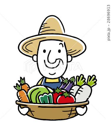 働く人々、職業:農業、農家 28696913