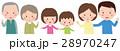 三世代 家族 ベクターのイラスト 28970247