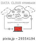 LINE ART OF CLOUD COMPUTING TECHNOLOGY SERVICE 29354194