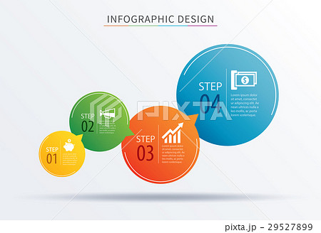 infographics circle number 4 step template のイラスト素材 29527899
