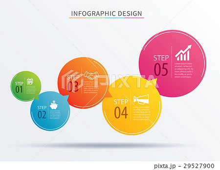 infographics circle number 5 step template のイラスト素材 29527900