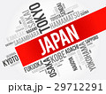 List of cities in Japan, word cloud collage 29712291