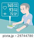 血圧計 血圧 セルフメディケーションのイラスト 29744780