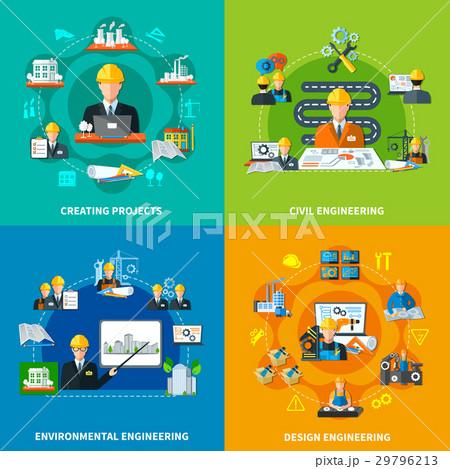 Projection Design Workflow Concept 29796213