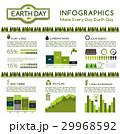 インフォグラフィック 生態 エコロジーのイラスト 29968592