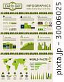 インフォグラフィック 生態 エコロジーのイラスト 30006025