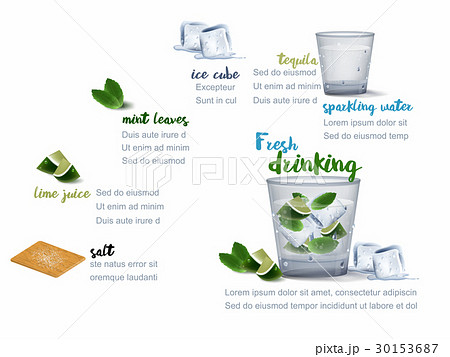 info graphic of alcohol cocktail drinking recipe 30153687