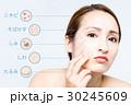女性の肌トラブル(ニキビ・そばかす・しみ・しわ・たるみ) 30245609