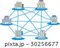銀行ネットワーク 30256677