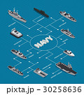 Military Boats Isometric Flowchart Composition 30258636
