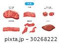 牛肉のセット【食材・シリーズ】 30268222